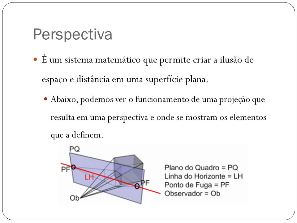 Perspectiva É um sistema matemático que permite criar a ilusão de espaço e distância em uma superfície plana. Abaixo, podemos ver o funcionamento de u
