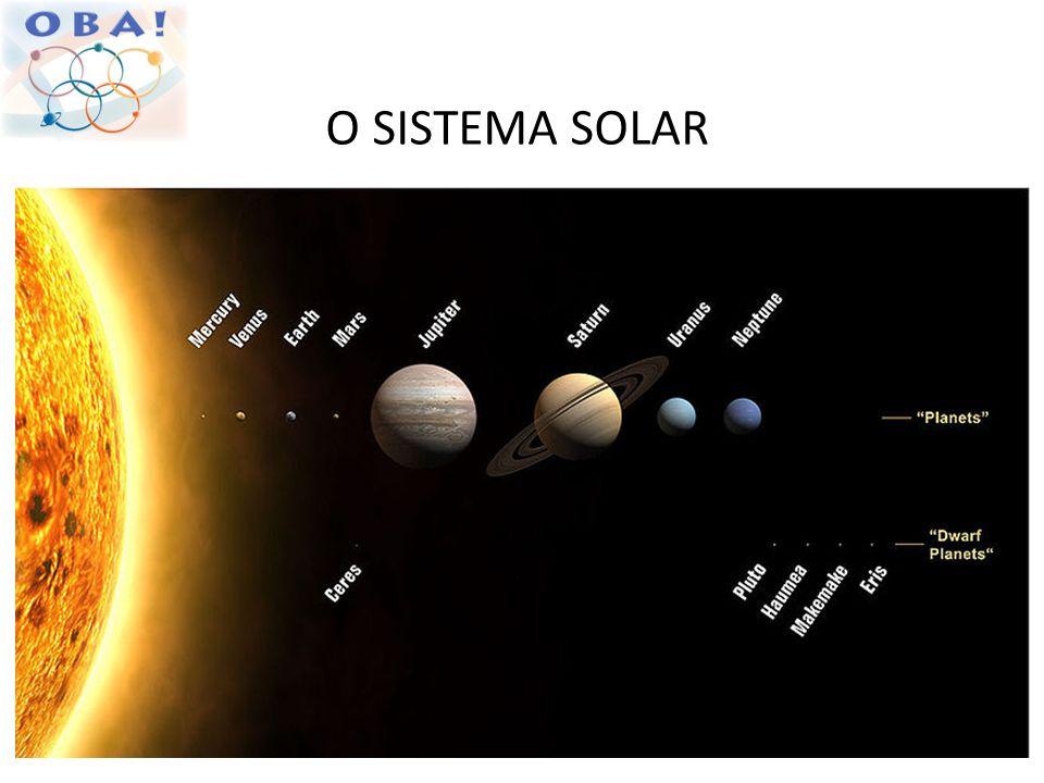 O SISTEMA SOLAR - tamanho relativo dos planetas - JúpiterSaturno Urano Netuno