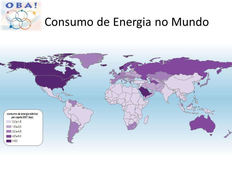 Consumo de Energia no Mundo