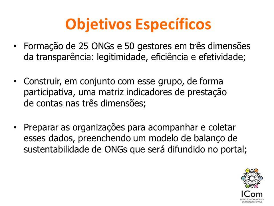Objetivos Específicos Formação de 25 ONGs e 50 gestores em três dimensões da transparência: legitimidade, eficiência e efetividade; Construir, em conj