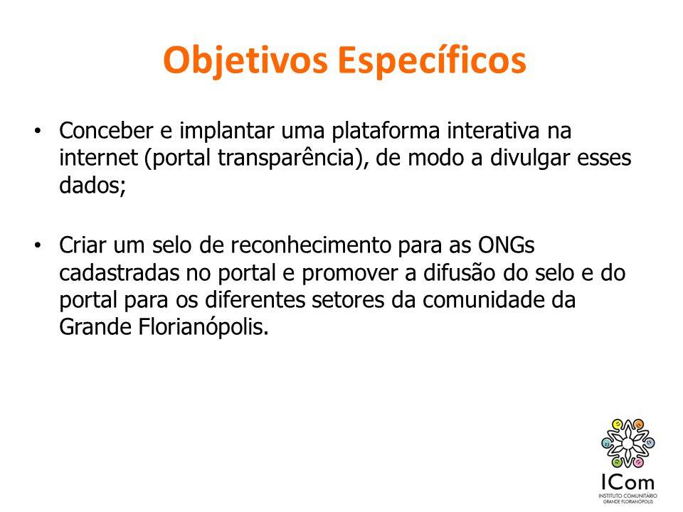 Momento 2 Formação e : Construção de transparência (temas, meios e indicadores) Como irá funcionar...
