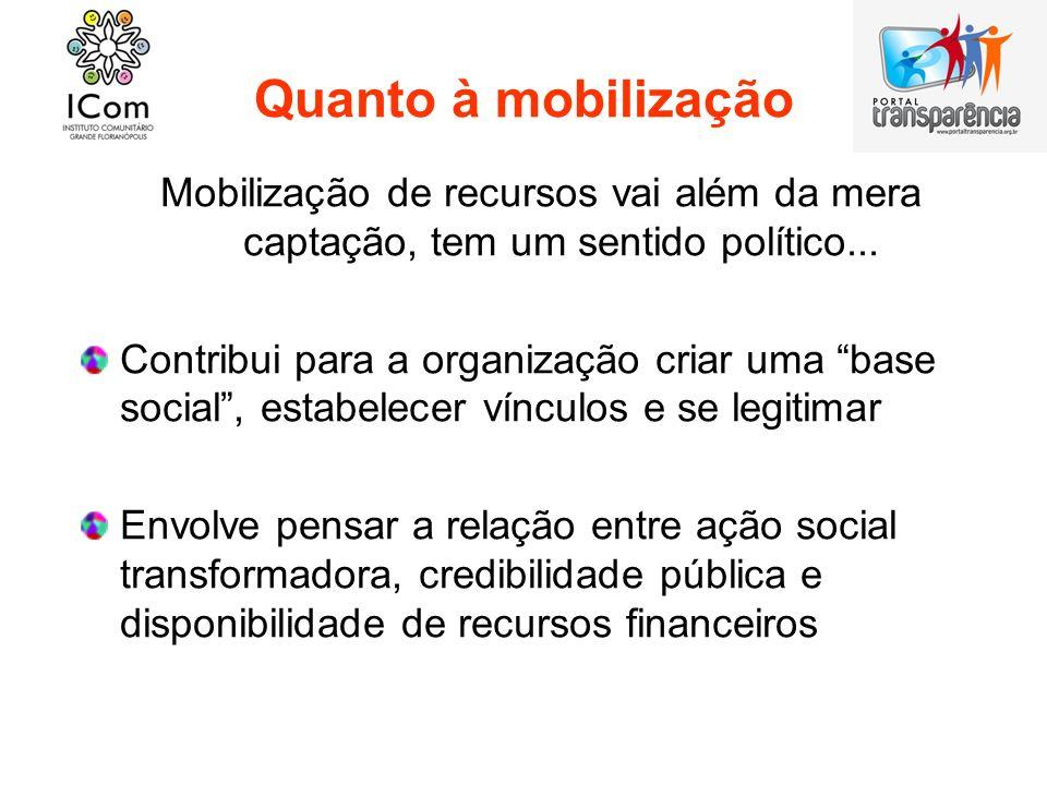 Quanto à mobilização Mobilização de recursos vai além da mera captação, tem um sentido político... Contribui para a organização criar uma base social,