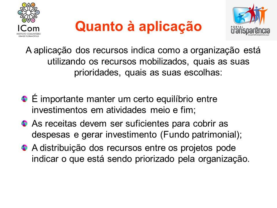 Quanto à aplicação A aplicação dos recursos indica como a organização está utilizando os recursos mobilizados, quais as suas prioridades, quais as sua