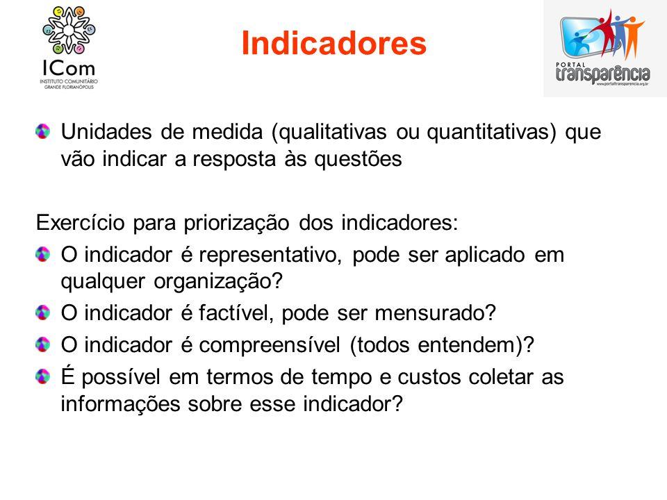 Indicadores Unidades de medida (qualitativas ou quantitativas) que vão indicar a resposta às questões Exercício para priorização dos indicadores: O in