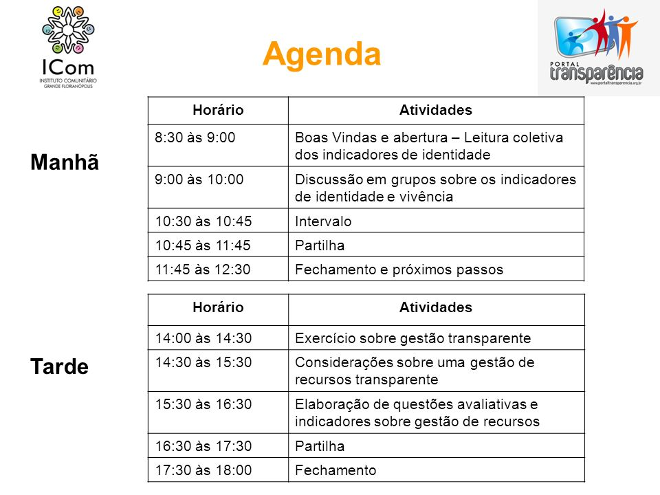 Agenda Manhã HorárioAtividades 8:30 às 9:00Boas Vindas e abertura – Leitura coletiva dos indicadores de identidade 9:00 às 10:00Discussão em grupos so