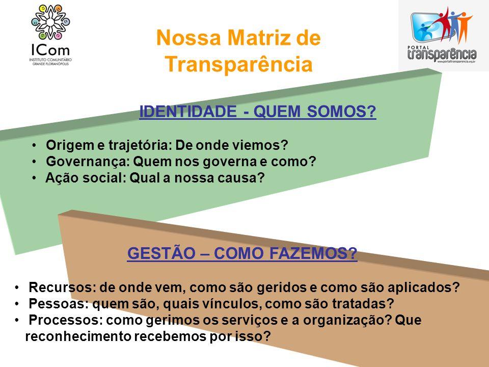 Nossa Matriz de Transparência IDENTIDADE - QUEM SOMOS? Origem e trajetória: De onde viemos? Governança: Quem nos governa e como? Ação social: Qual a n