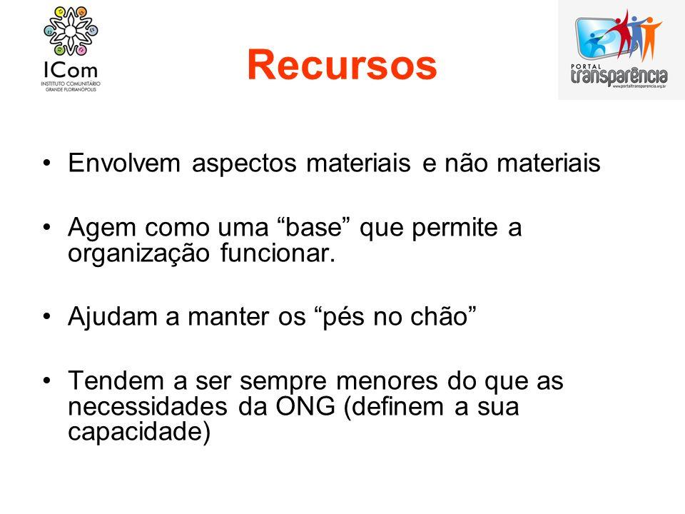Recursos Envolvem aspectos materiais e não materiais Agem como uma base que permite a organização funcionar. Ajudam a manter os pés no chão Tendem a s