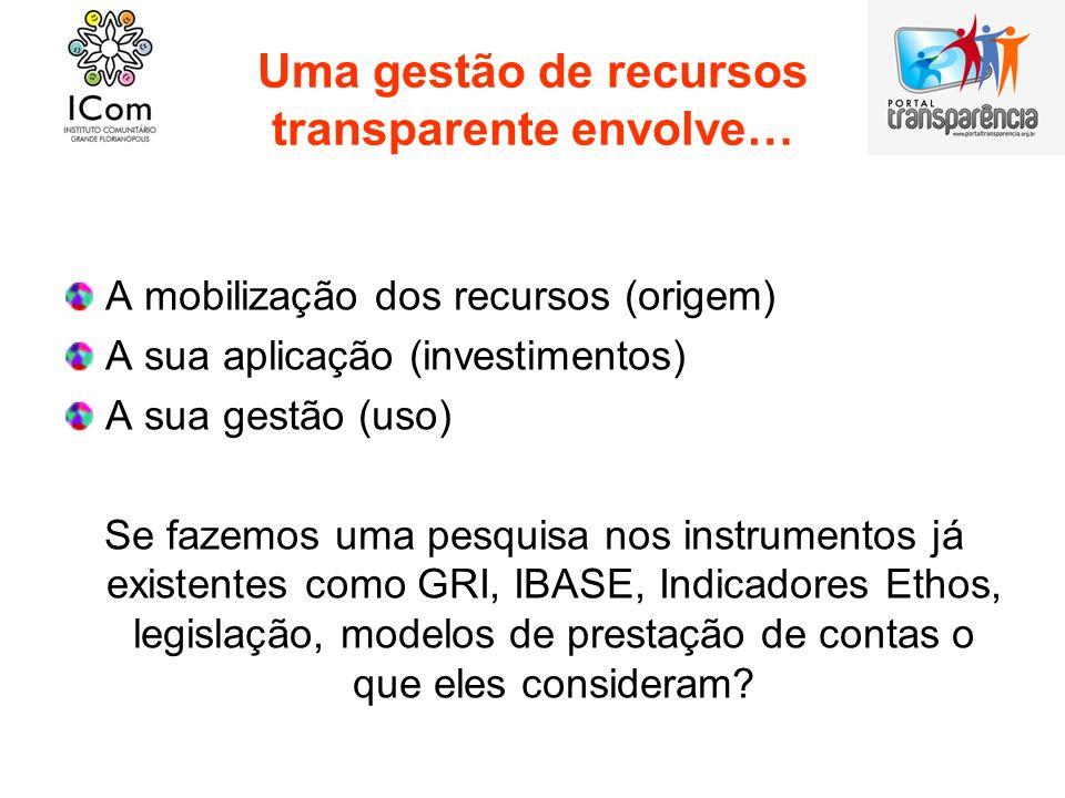 Uma gestão de recursos transparente envolve… A mobilização dos recursos (origem) A sua aplicação (investimentos) A sua gestão (uso) Se fazemos uma pes