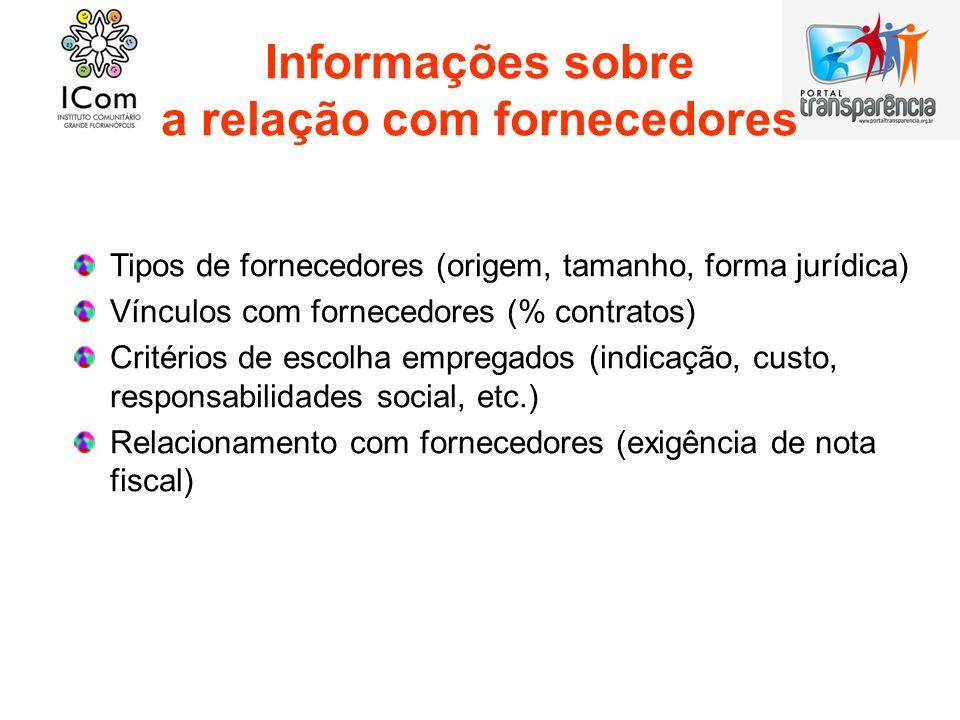 Informações sobre a relação com fornecedores Tipos de fornecedores (origem, tamanho, forma jurídica) Vínculos com fornecedores (% contratos) Critérios