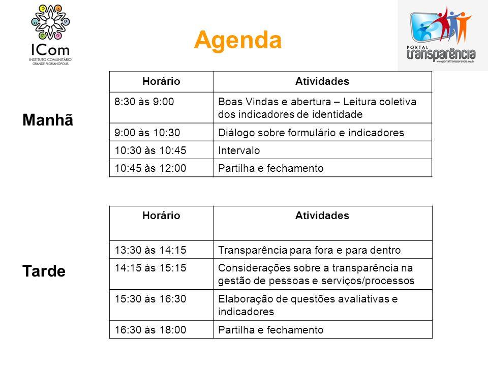 Agenda Manhã HorárioAtividades 8:30 às 9:00Boas Vindas e abertura – Leitura coletiva dos indicadores de identidade 9:00 às 10:30Diálogo sobre formulár