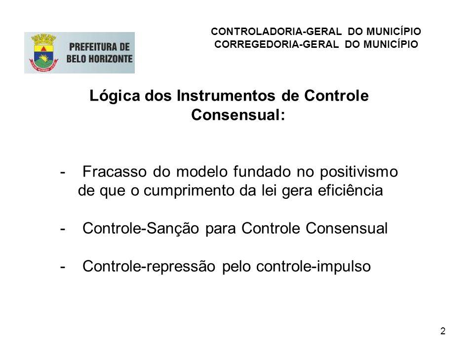 2 Lógica dos Instrumentos de Controle Consensual: - Fracasso do modelo fundado no positivismo de que o cumprimento da lei gera eficiência - Controle-S