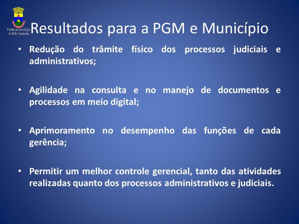Resultados para a PGM e Município Redução do trâmite físico dos processos judiciais e administrativos; Agilidade na consulta e no manejo de documentos