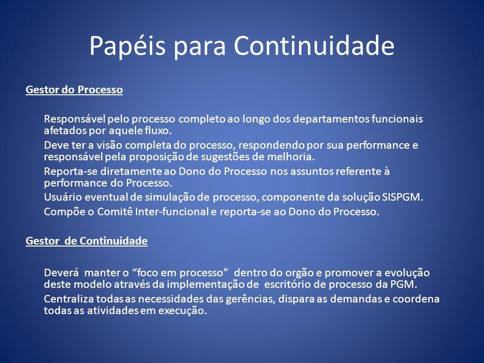 Papéis para Continuidade Gestor do Processo Responsável pelo processo completo ao longo dos departamentos funcionais afetados por aquele fluxo. Deve t