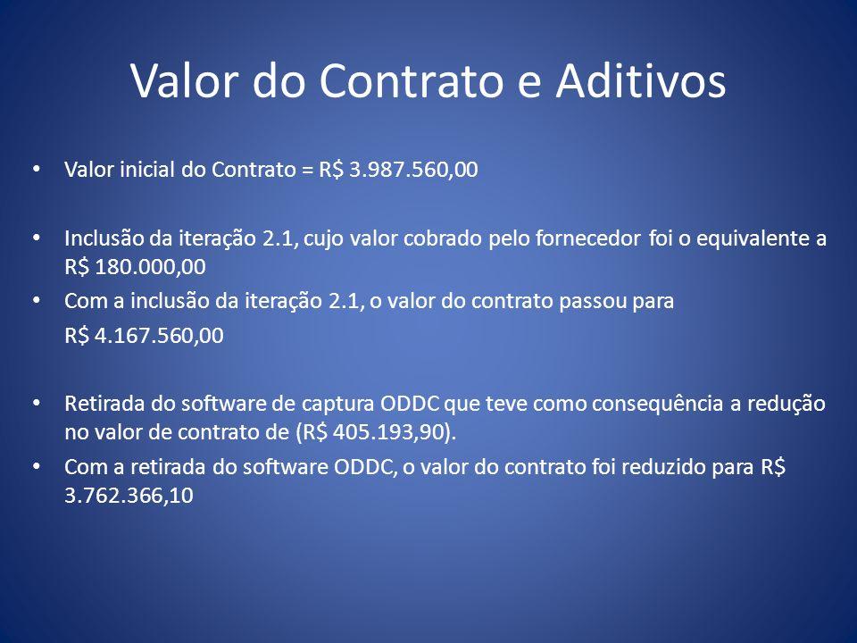 Valor do Contrato e Aditivos Valor inicial do Contrato = R$ 3.987.560,00 Inclusão da iteração 2.1, cujo valor cobrado pelo fornecedor foi o equivalent