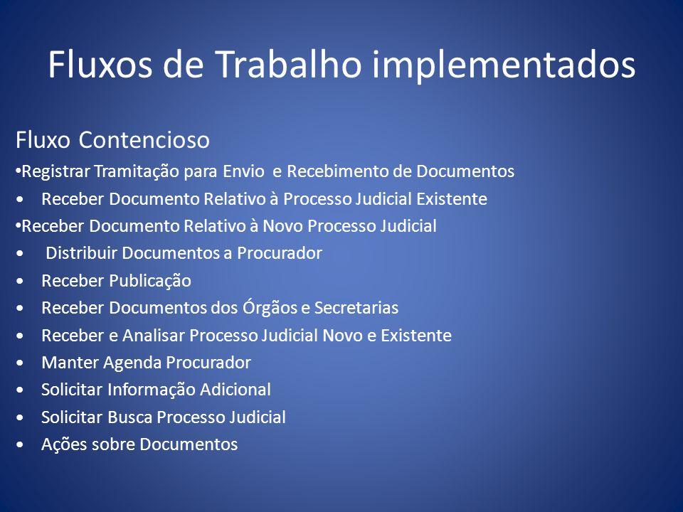 Fluxos de Trabalho implementados Fluxo Contencioso Registrar Tramitação para Envio e Recebimento de Documentos Receber Documento Relativo à Processo J