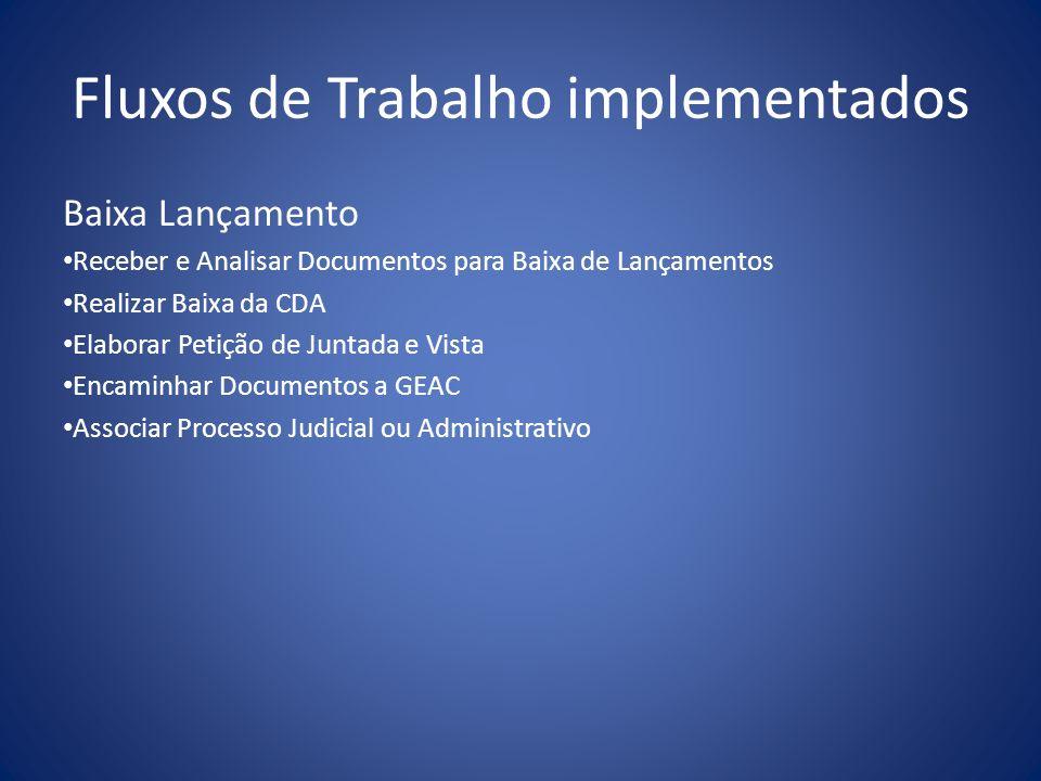 Fluxos de Trabalho implementados Baixa Lançamento Receber e Analisar Documentos para Baixa de Lançamentos Realizar Baixa da CDA Elaborar Petição de Ju
