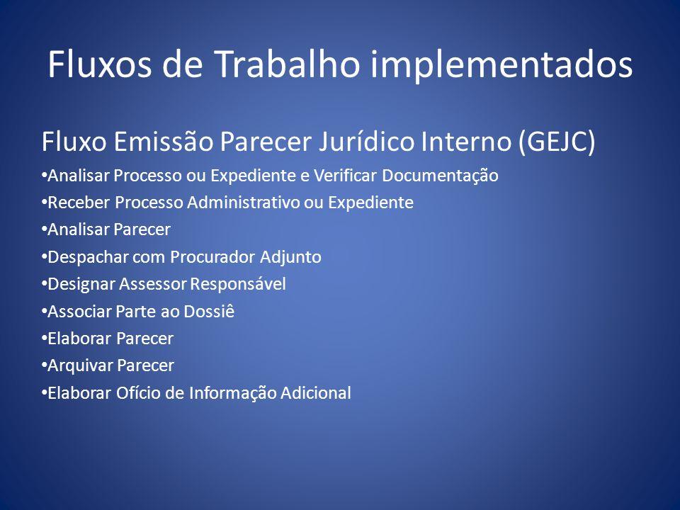 Fluxos de Trabalho implementados Fluxo Emissão Parecer Jurídico Interno (GEJC) Analisar Processo ou Expediente e Verificar Documentação Receber Proces