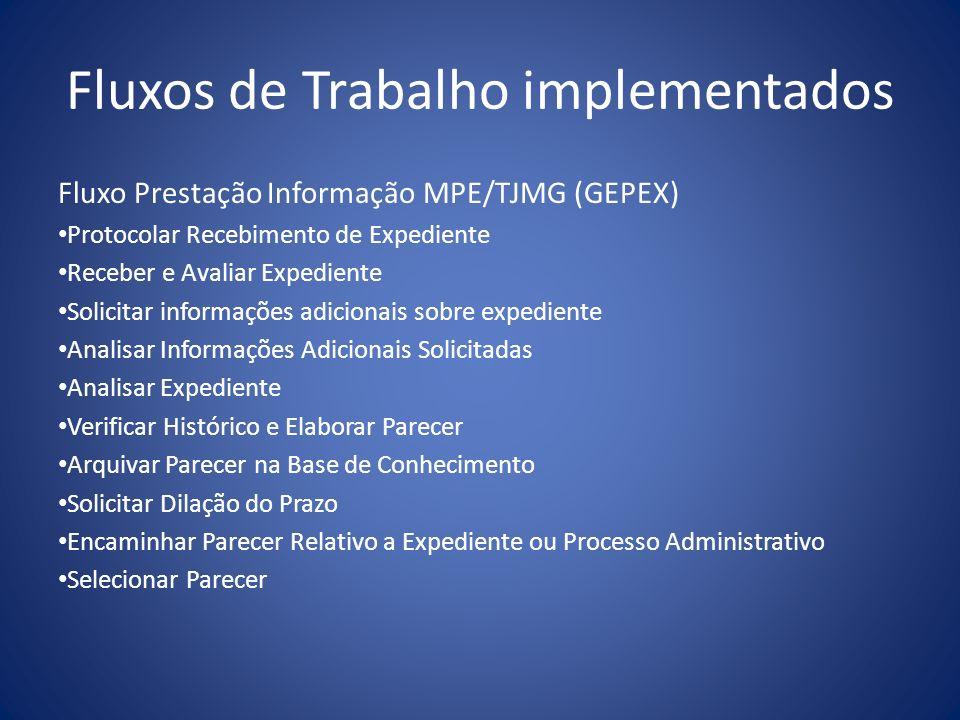 Fluxos de Trabalho implementados Fluxo Prestação Informação MPE/TJMG (GEPEX) Protocolar Recebimento de Expediente Receber e Avaliar Expediente Solicit