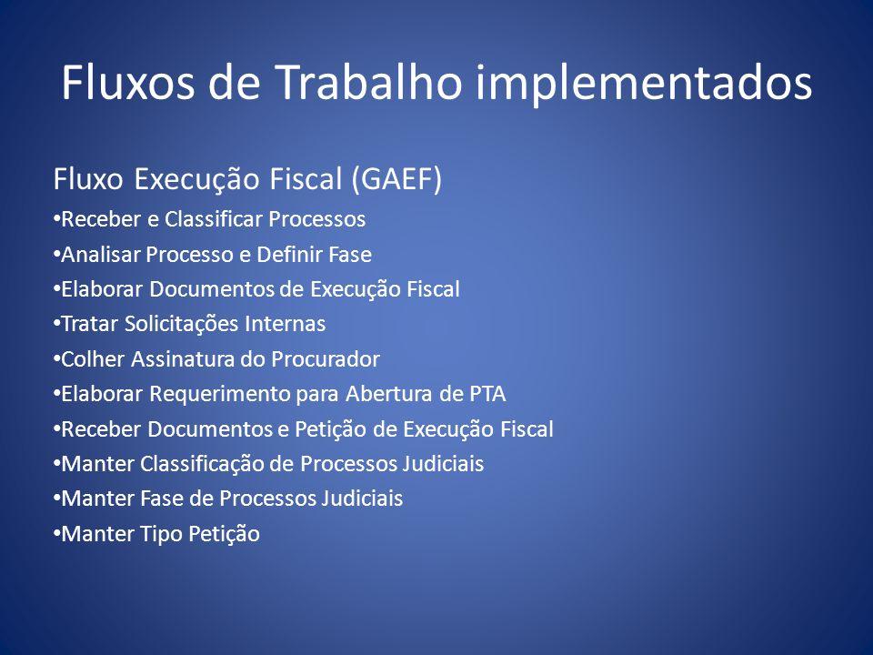 Fluxos de Trabalho implementados Fluxo Execução Fiscal (GAEF) Receber e Classificar Processos Analisar Processo e Definir Fase Elaborar Documentos de