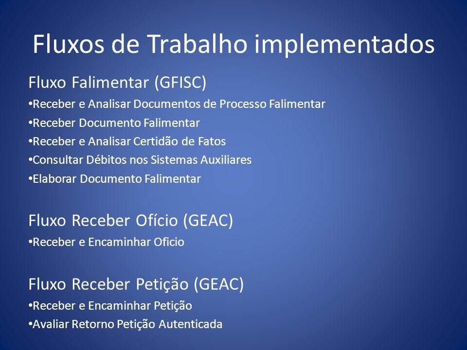 Fluxos de Trabalho implementados Fluxo Falimentar (GFISC) Receber e Analisar Documentos de Processo Falimentar Receber Documento Falimentar Receber e