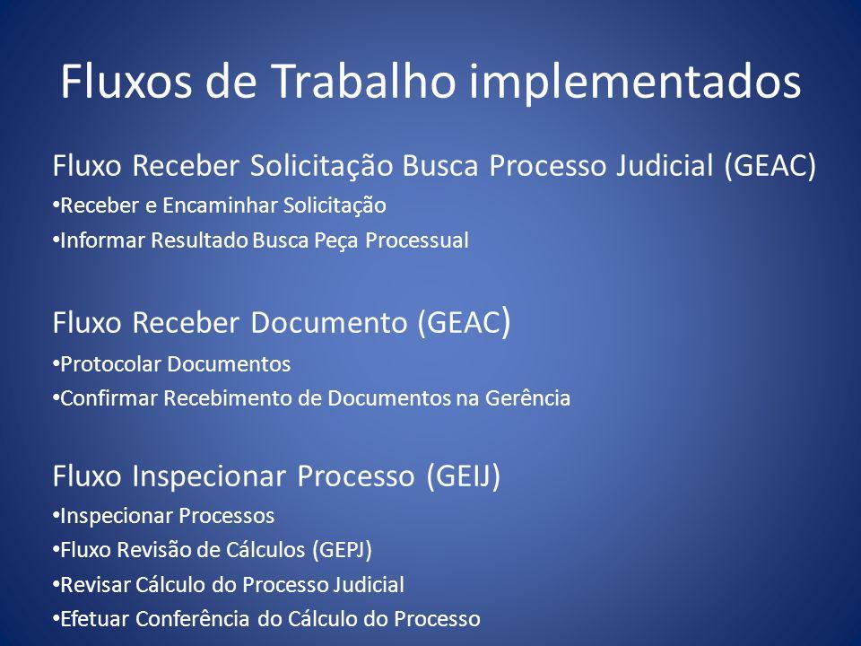 Fluxos de Trabalho implementados Fluxo Receber Solicitação Busca Processo Judicial (GEAC) Receber e Encaminhar Solicitação Informar Resultado Busca Pe