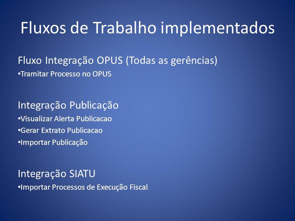 Fluxos de Trabalho implementados Fluxo Integração OPUS (Todas as gerências) Tramitar Processo no OPUS Integração Publicação Visualizar Alerta Publicac