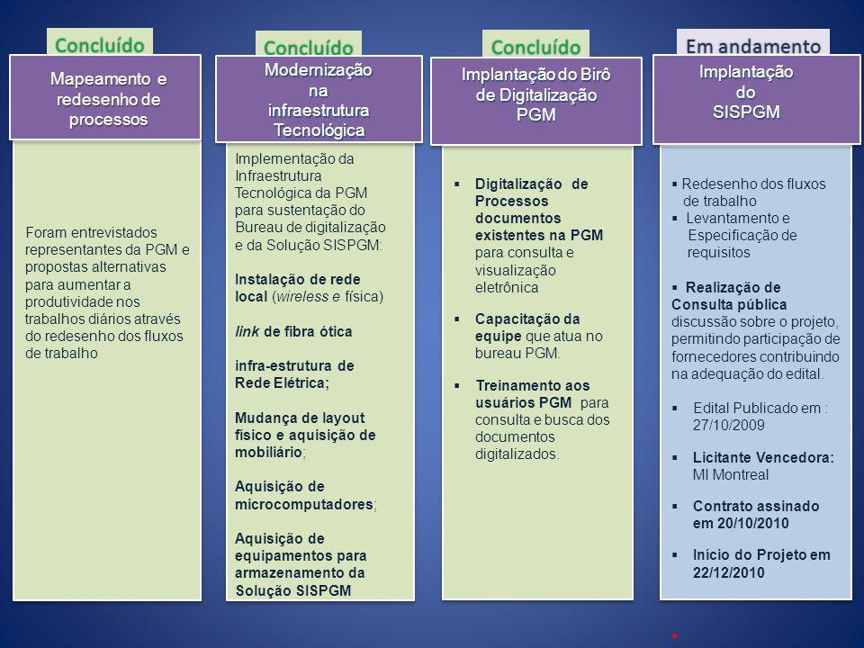 Papéis para Continuidade Analista de Sistema Analisar, recomendar e definir padrões e procedimentos necessários ao andamento do projeto.