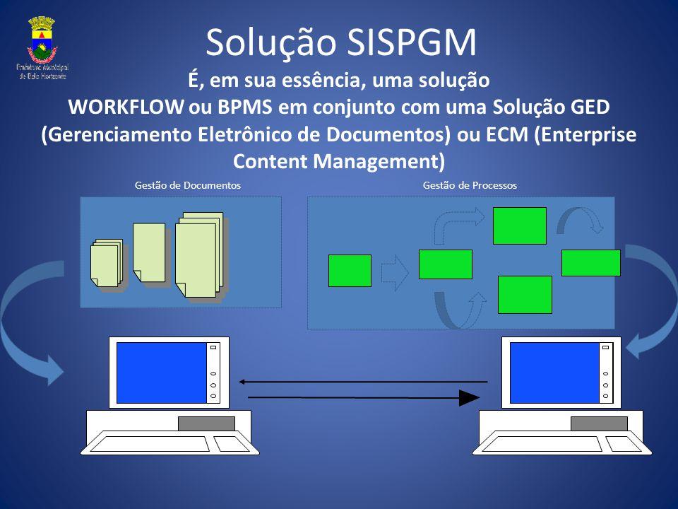 Solução SISPGM É, em sua essência, uma solução WORKFLOW ou BPMS em conjunto com uma Solução GED (Gerenciamento Eletrônico de Documentos) ou ECM (Enter