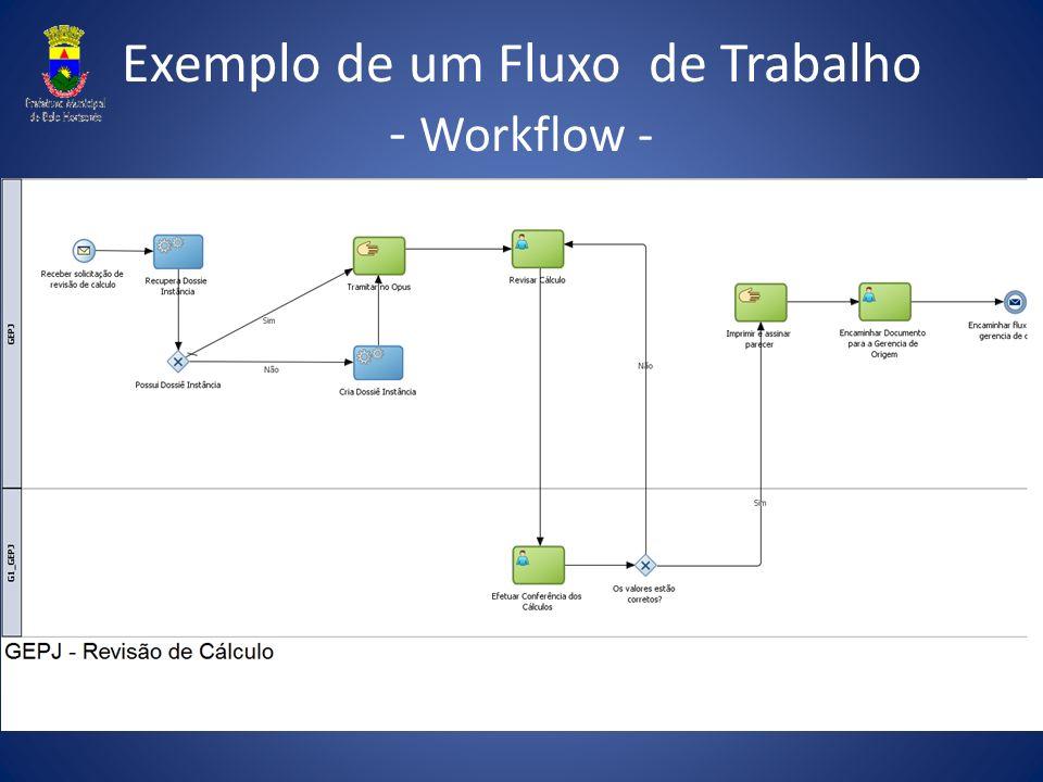 Exemplo de um Fluxo de Trabalho - Workflow -