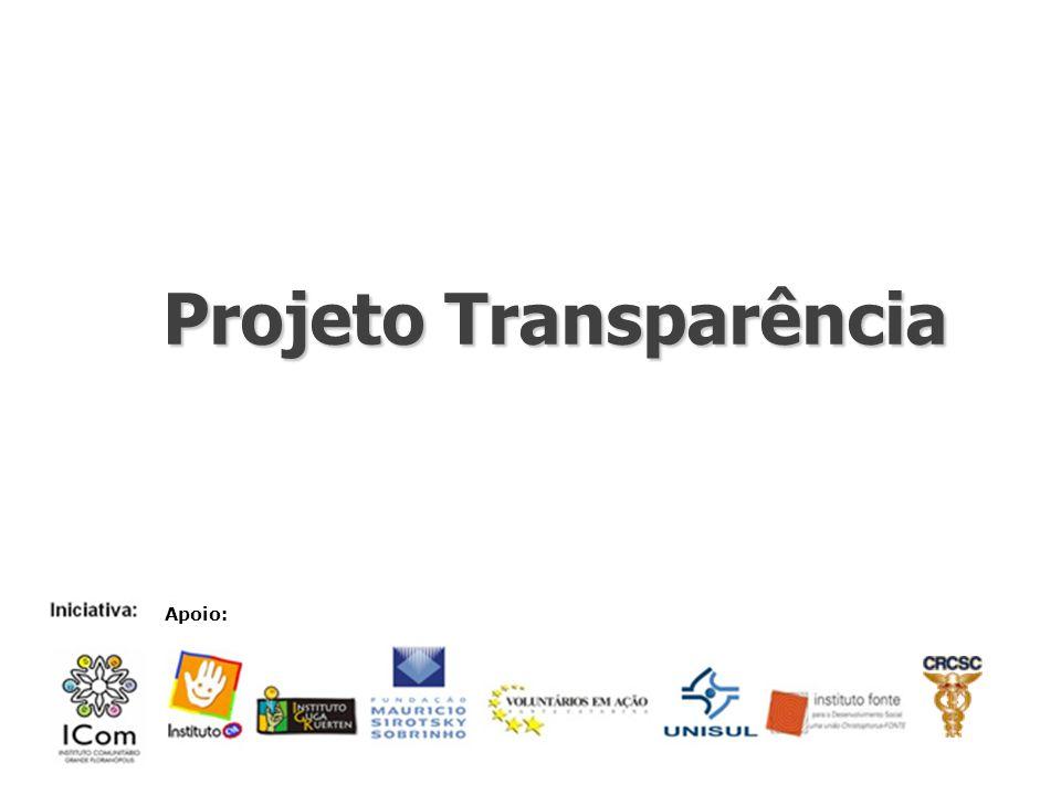O estado da arte da Transparência O estado da arte da Transparência