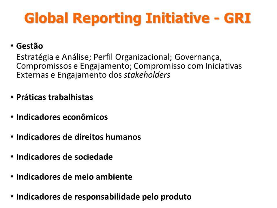 Indicadores Ethos Valores, Transparência e Governança Público Interno Meio Ambiente Fornecedores Consumidores e Clientes Comunidade Governo e Sociedade