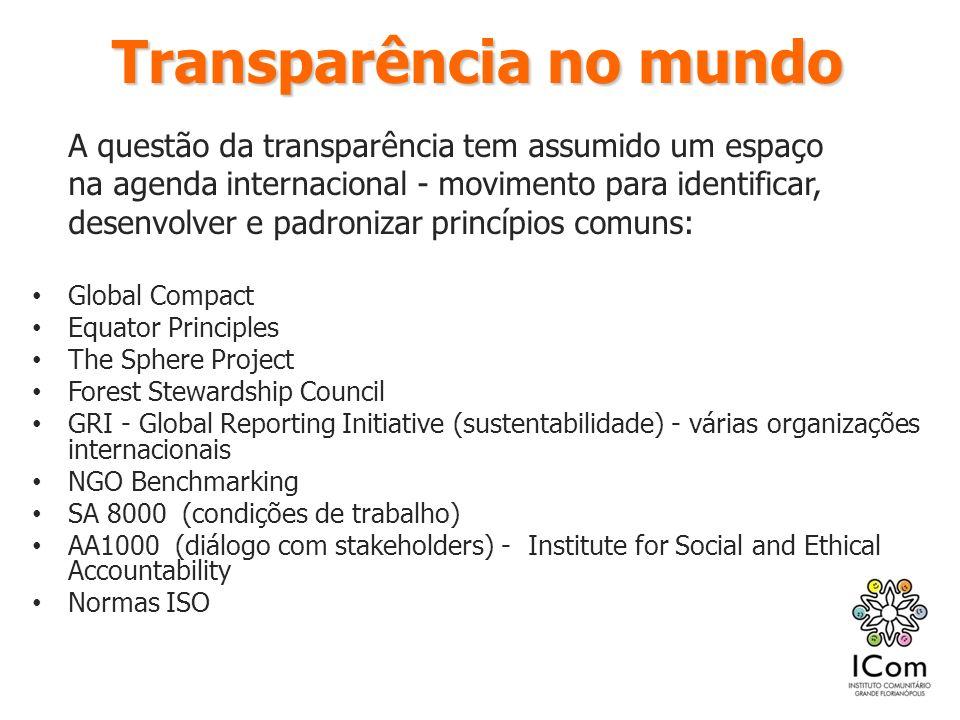 Transparência no Brasil Transparência no Brasil Landim e Carvalho (2007) Não há um debate estruturado sobre transparência no Brasil Diferentes percepções e significados: GIFE, ABONG, ONGs Internacionais, ONGs locais Modalidades de exercício de prestação de contas -De acordo com os atores (para cima, para baixo e iguais) -De acordo com a finalidade (funcional e estratégicas) -Mecanismos internos e externos Na maioria dos casos a prestação de contas responde às demandas dos financiadores