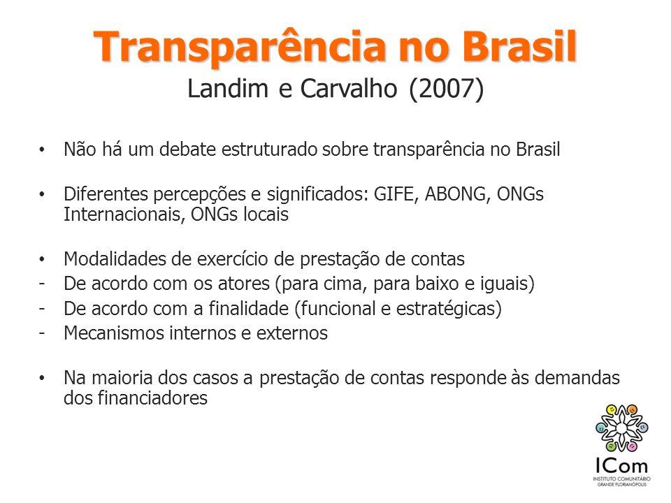 Instituições de referência no Brasil Instituto Ethos IBASE Governos estaduais ABNT