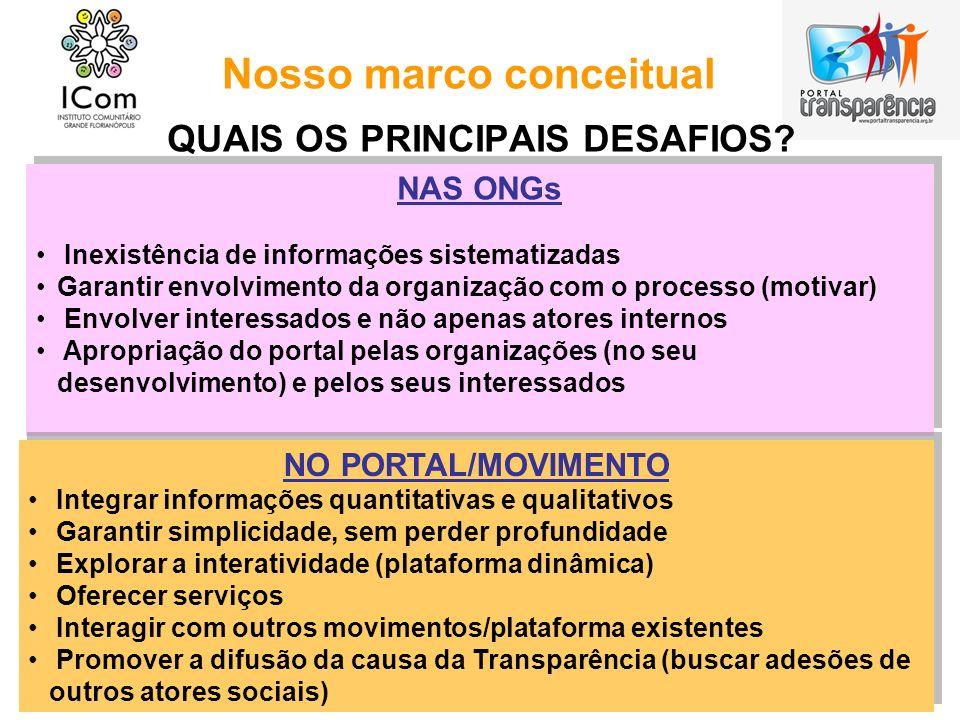 Nosso marco conceitual QUAIS OS PRINCIPAIS DESAFIOS? NAS ONGs Inexistência de informações sistematizadas Garantir envolvimento da organização com o pr