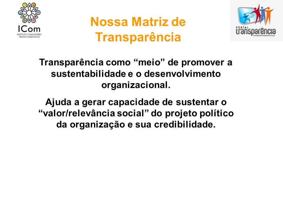 Nossa Matriz de Transparência Transparência como meio de promover a sustentabilidade e o desenvolvimento organizacional. Ajuda a gerar capacidade de s