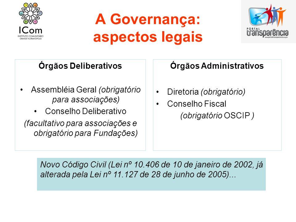 A Governança: aspectos legais Órgãos Deliberativos Assembléia Geral (obrigatório para associações) Conselho Deliberativo (facultativo para associações