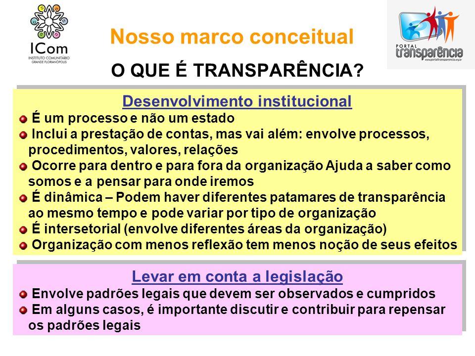 Nosso marco conceitual O QUE É TRANSPARÊNCIA? Levar em conta a legislação Envolve padrões legais que devem ser observados e cumpridos Em alguns casos,