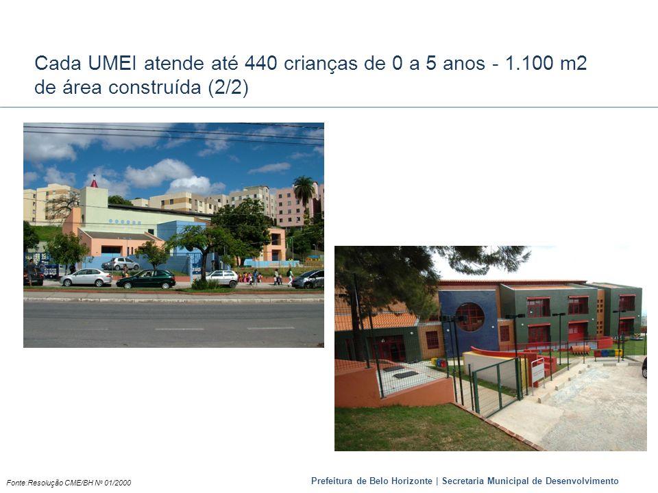 Prefeitura de Belo Horizonte | Secretaria Municipal de Desenvolvimento Cada UMEI atende até 440 crianças de 0 a 5 anos - 1.100 m2 de área construída (