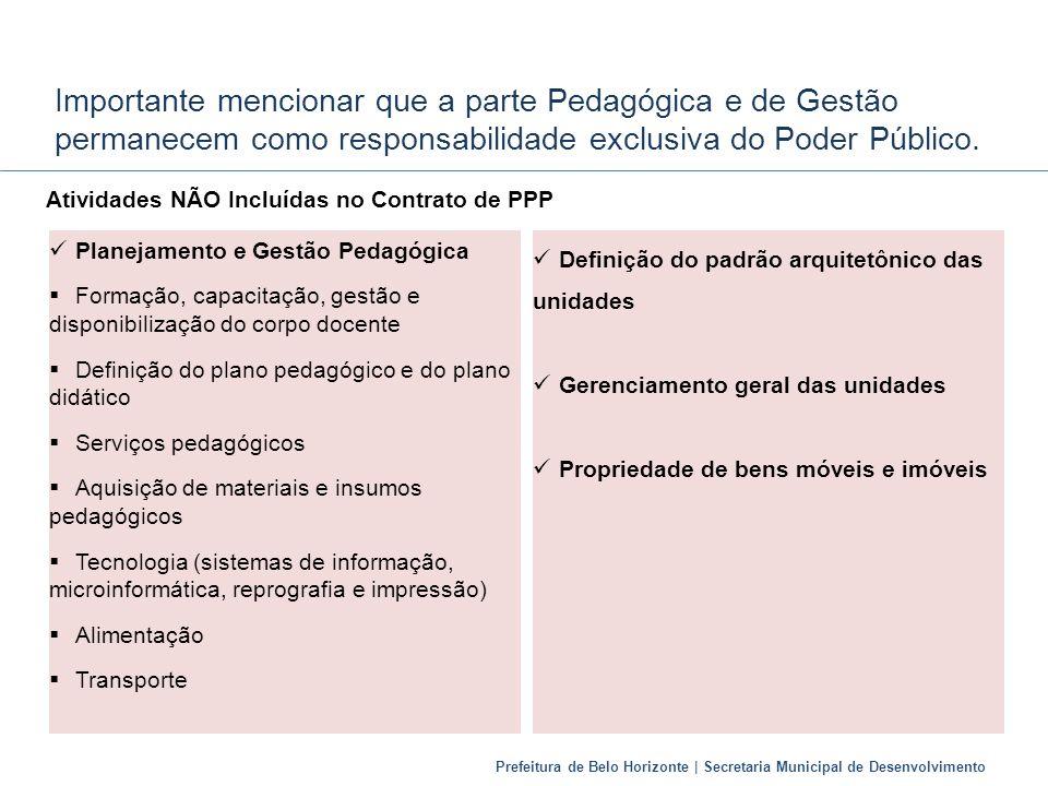 Prefeitura de Belo Horizonte | Secretaria Municipal de Desenvolvimento Importante mencionar que a parte Pedagógica e de Gestão permanecem como respons