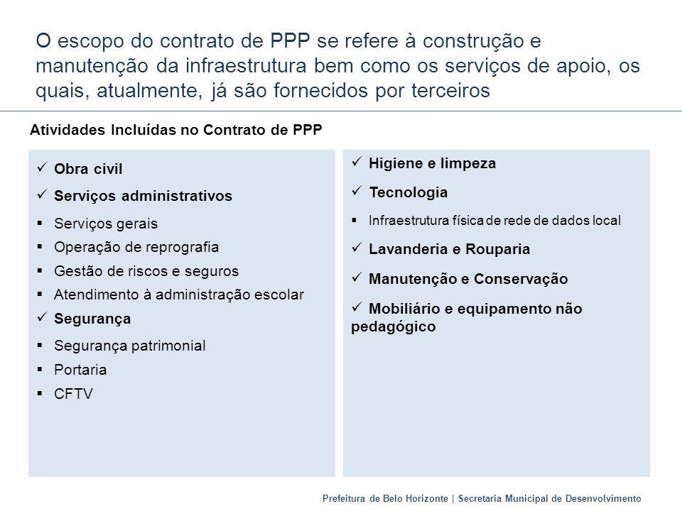 Prefeitura de Belo Horizonte | Secretaria Municipal de Desenvolvimento O escopo do contrato de PPP se refere à construção e manutenção da infraestrutu