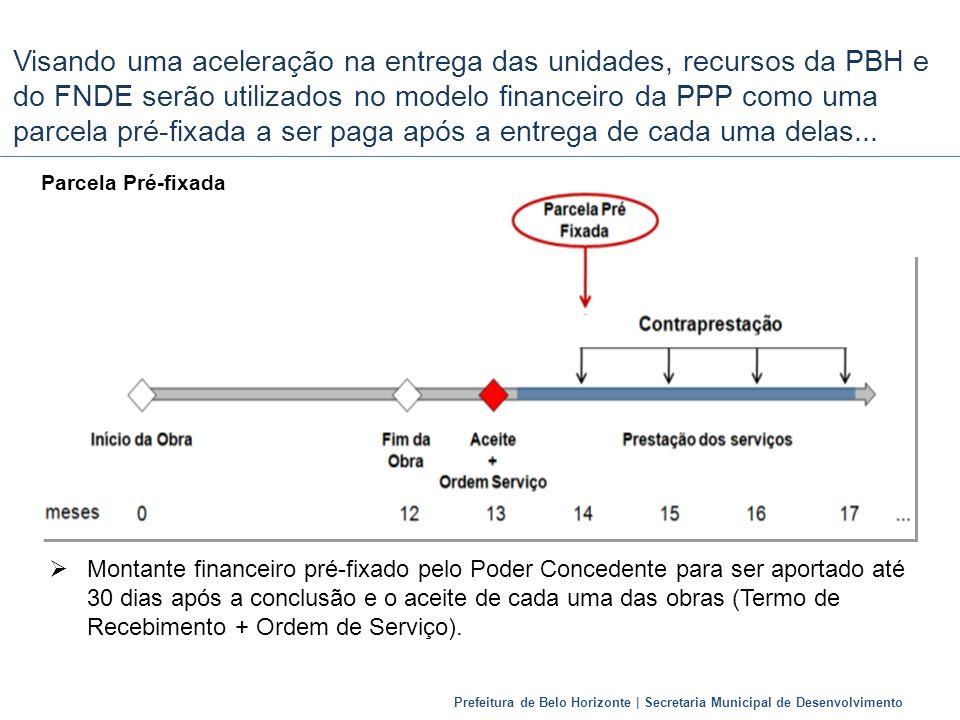 Prefeitura de Belo Horizonte | Secretaria Municipal de Desenvolvimento Visando uma aceleração na entrega das unidades, recursos da PBH e do FNDE serão