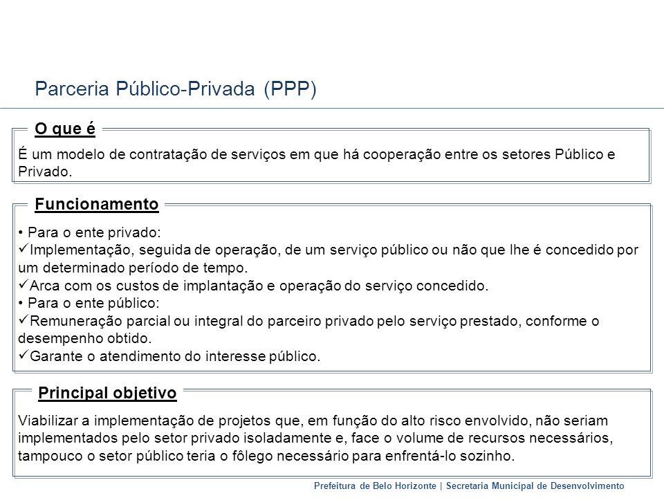 Prefeitura de Belo Horizonte | Secretaria Municipal de Desenvolvimento Parceria Público-Privada (PPP) É um modelo de contratação de serviços em que há
