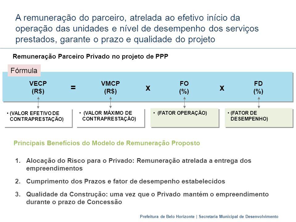 Prefeitura de Belo Horizonte | Secretaria Municipal de Desenvolvimento A remuneração do parceiro, atrelada ao efetivo início da operação das unidades