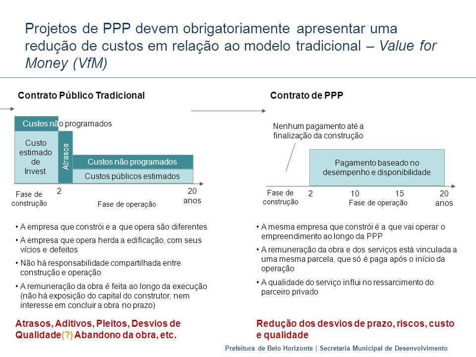 Prefeitura de Belo Horizonte | Secretaria Municipal de Desenvolvimento Projetos de PPP devem obrigatoriamente apresentar uma redução de custos em rela