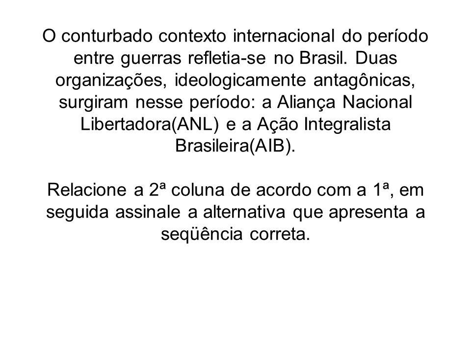 O conturbado contexto internacional do período entre guerras refletia-se no Brasil. Duas organizações, ideologicamente antagônicas, surgiram nesse per