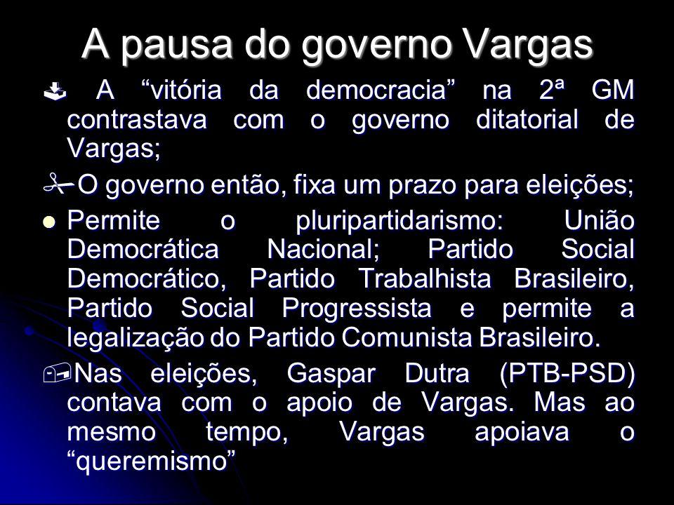 A pausa do governo Vargas A vitória da democracia na 2ª GM contrastava com o governo ditatorial de Vargas; O governo então, fixa um prazo para eleiçõe