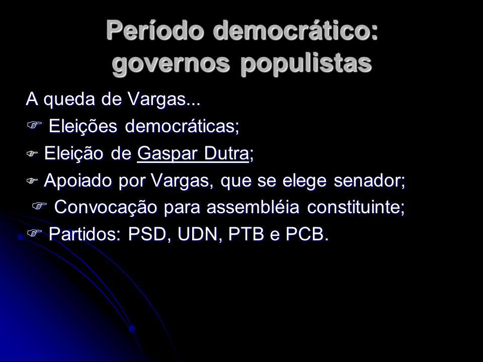 Período democrático: governos populistas A queda de Vargas... Eleições democráticas; Eleições democráticas; Eleição de Gaspar Dutra; Eleição de Gaspar