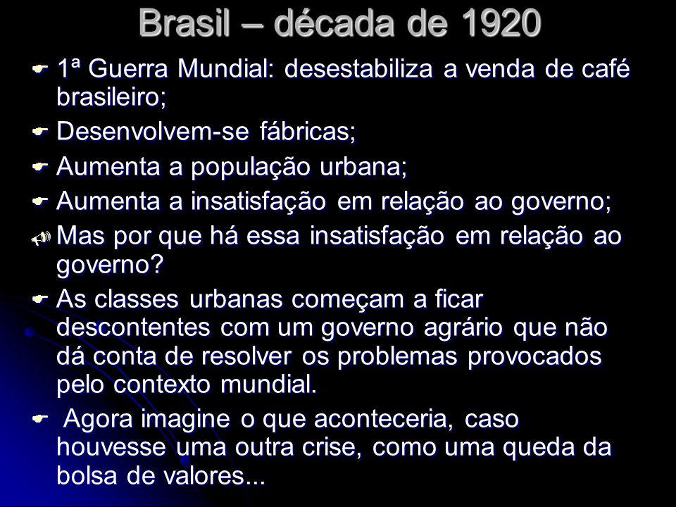 Brasil – década de 1920 1ª Guerra Mundial: desestabiliza a venda de café brasileiro; 1ª Guerra Mundial: desestabiliza a venda de café brasileiro; Dese
