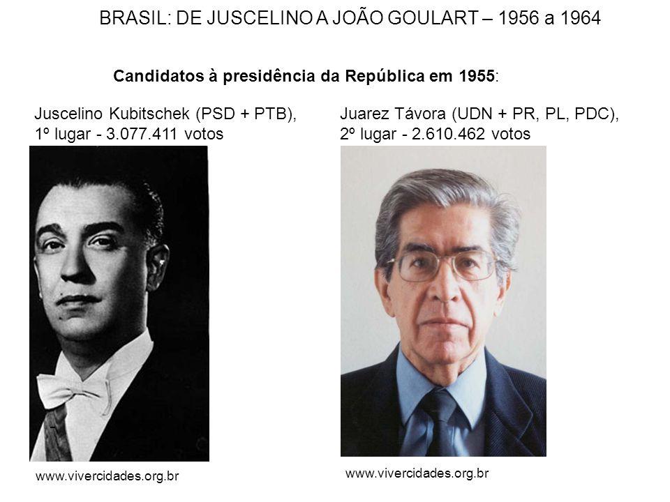 www.vivercidades.org.br Candidatos à presidência da República em 1955: Juscelino Kubitschek (PSD + PTB), 1º lugar - 3.077.411 votos Juarez Távora (UDN