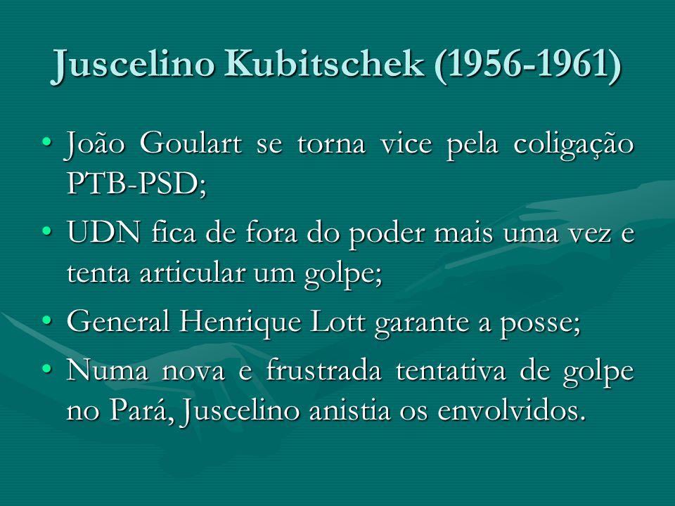 Juscelino Kubitschek (1956-1961) João Goulart se torna vice pela coligação PTB-PSD; UDN fica de fora do poder mais uma vez e tenta articular um golpe;